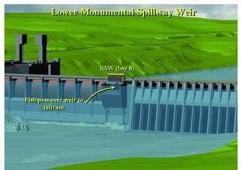 Lower Monumental Spillway Weir