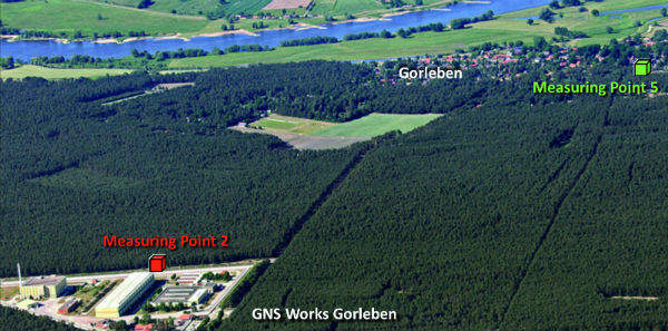 The Gorleben site with measuring points