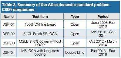 2-atlas