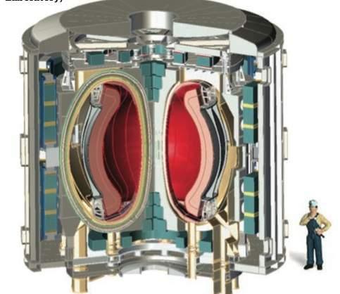 Tokamak Energy/Princeton reactor concept (Credit: Tokamak Energy Ltd with acknowledgement to Princeton Plasma Physics Laboratory)