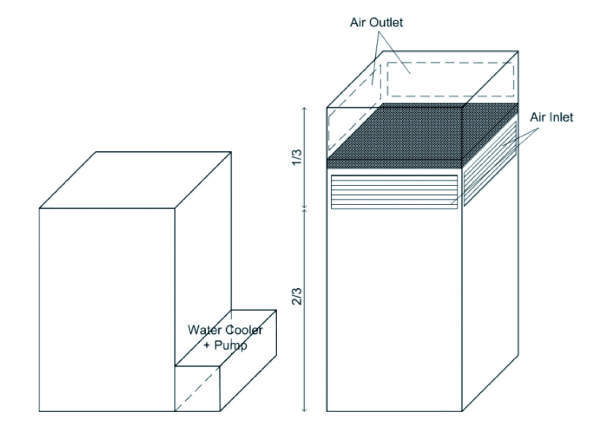 Figure 4: Space required for air-cooling and water-cooling of emergency diesel generators