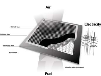 BG_fuel_cell_graphic