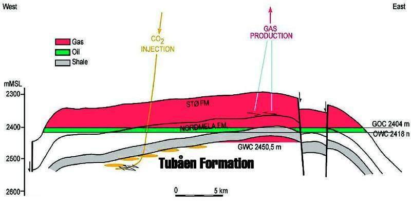 Tubaen Formation