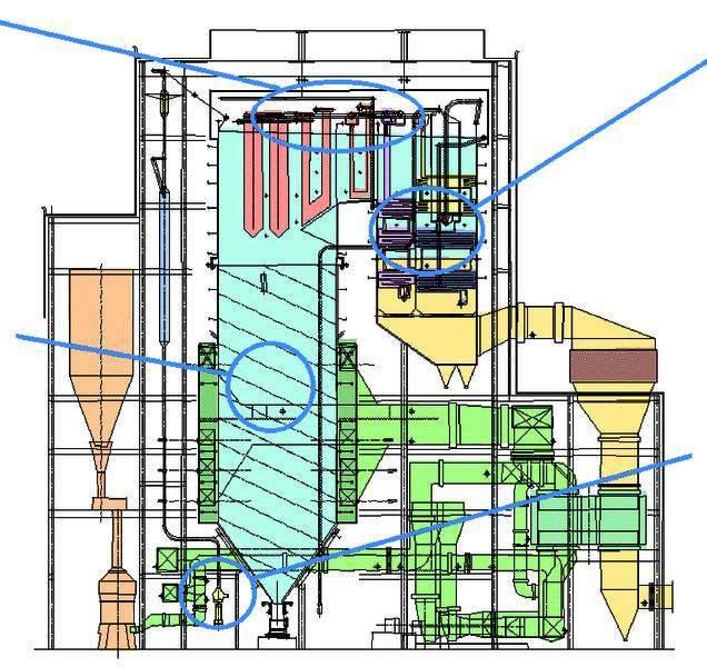 Main design features of Babcock-Hitachi sliding pressure Benson boiler