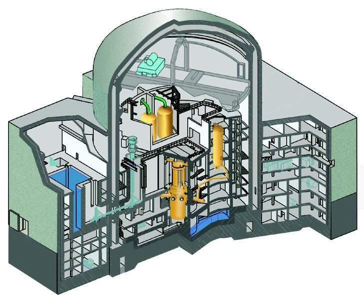 EPR cutaway