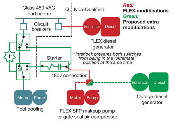 Electrical-circuit