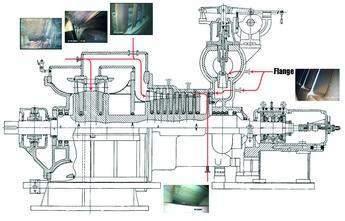 FOSM Figure 12