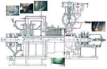 Figure 9. Worthington steam turbine cross section showing inspection paths and points