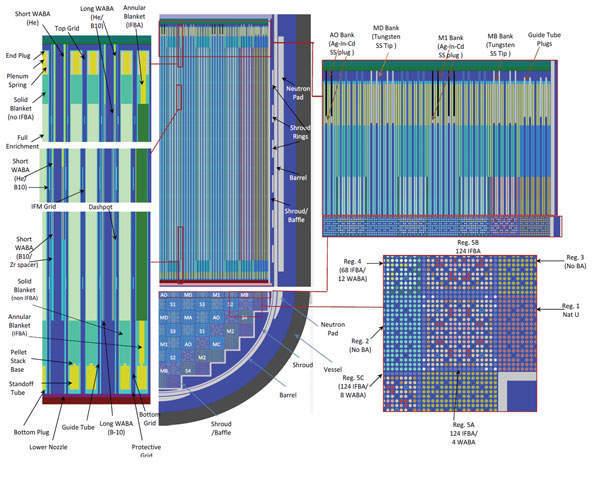 Figure 2: Samples of PWR 3D VERA core model