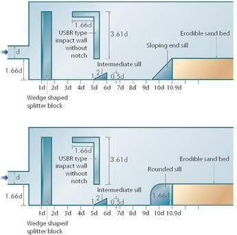 Figures 8-9