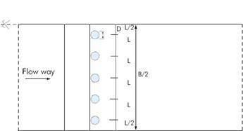 Figure 3b: