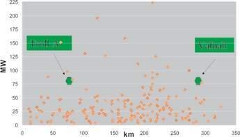Graph_1a