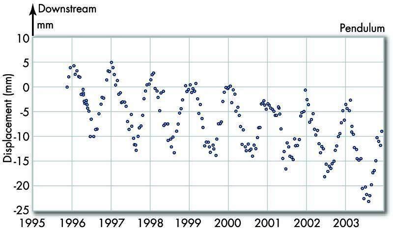 Graphs_1