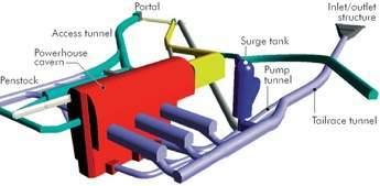 Kops II project schematic 1