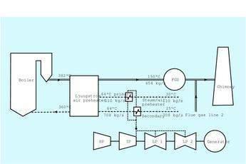 Flue gas line 1, before modification