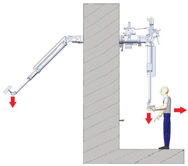 Traditional articulated manipulator