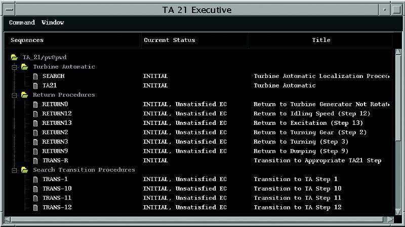 TA 21 Executive