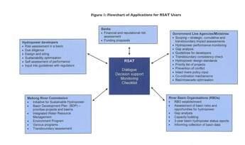 RSAT_diagram