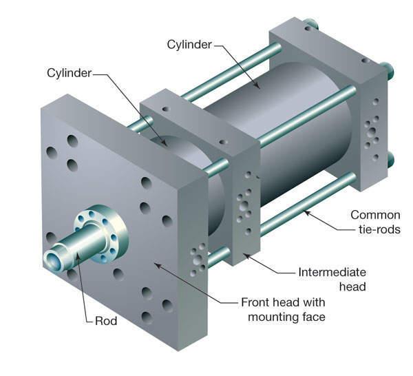 Rotork-schematic-3