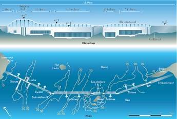 Layout for the barrage for the Severn Estuary as proposed by STPG