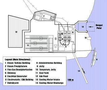 Plot plan for Tanjung Bin