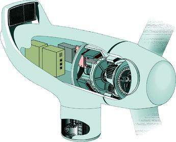 Cutaway of the Winwind Multibrid machine