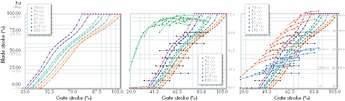 WP_Actuator_graphs