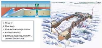Water_turbine_dia