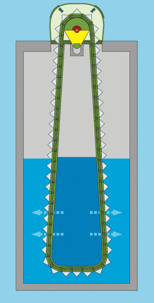 Figure 4: Schematic drawing of elevation view of  in-to-out travelling band screen showing water flow