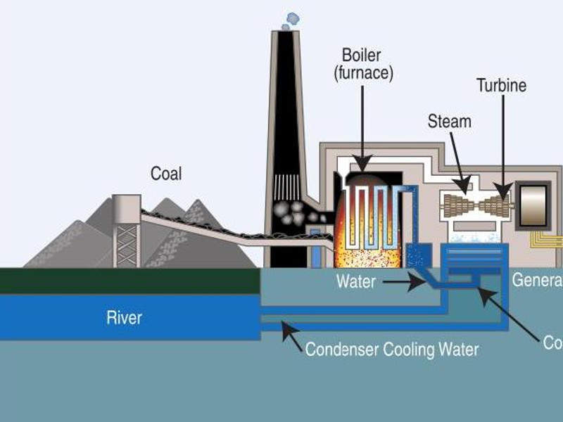 1-image-Uppur Thermal power plant