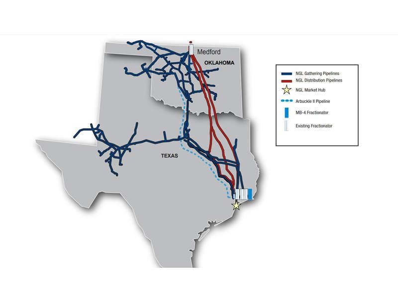 1l-image---Arbuckle-II-Pipeline