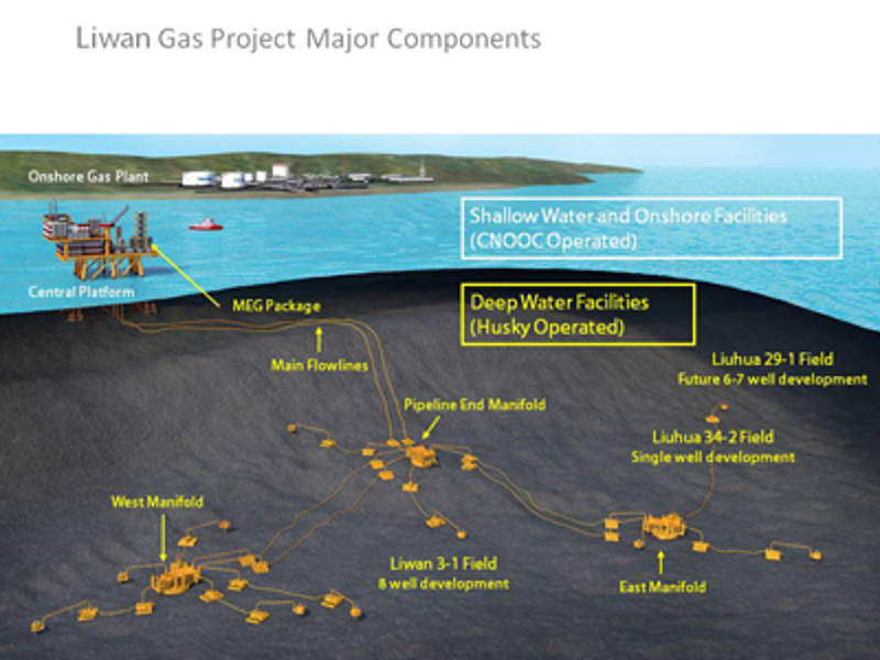 Image 3- Liwan Gas Project