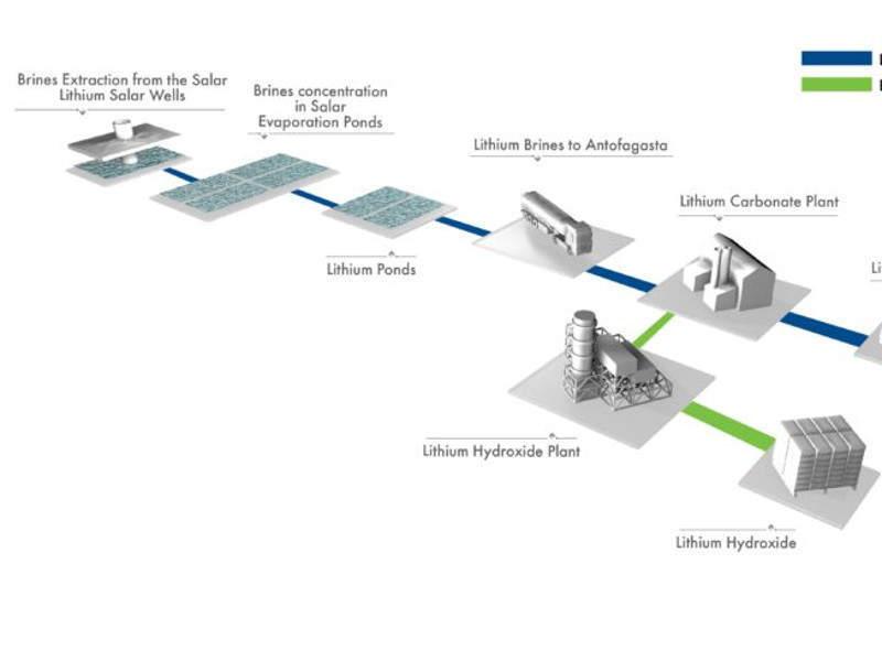 3l-Image---Cauchari-Olaroz-Lithium-Project