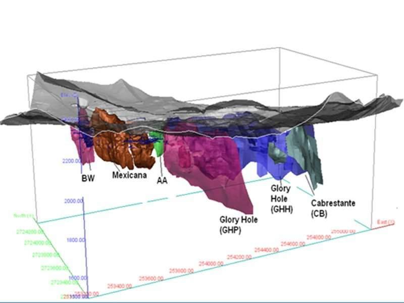 Image 2- Aranzazu mine