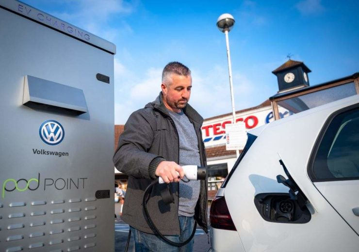 Future of the energy industry: 2019 predictions include more EV charging points and new disruptors