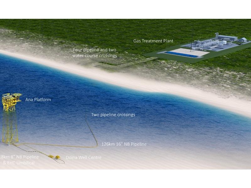 1l-Image---Midia-Gas-Development