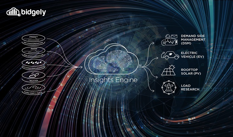 Bidgely introduces AI-based business intelligence Insights Engine for utilities