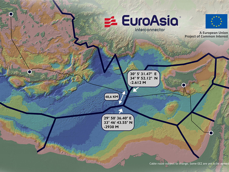 EuroAsia Interconnector Project, Greece-Cyprus-Israel