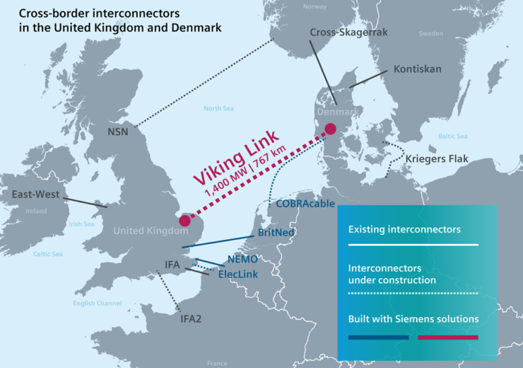 Siemens to deliver converter stations for HVDC link between UK and Denmark
