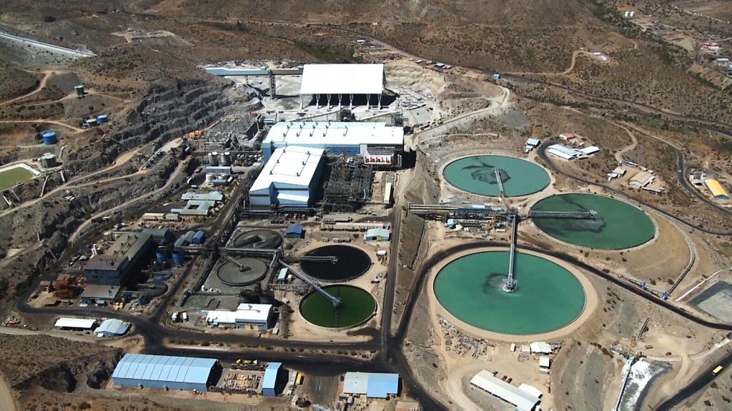 antofagasta profit 2019