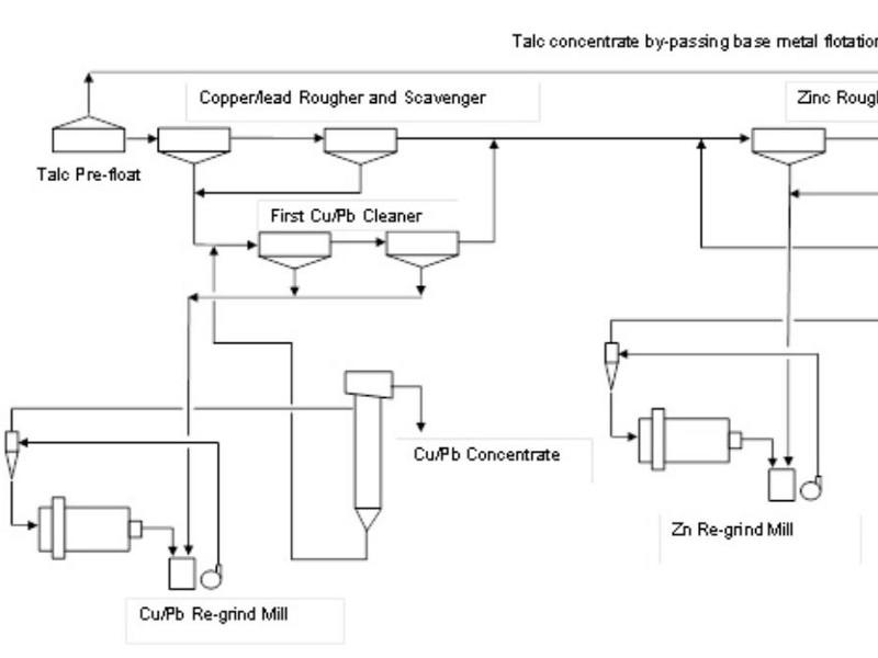 3l-Image---Arctic Copper-Zinc-Lead Project
