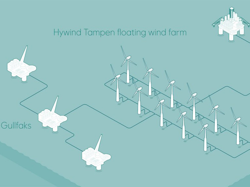 Image 2_Hywind Tampen Floating Offshore Wind Farm