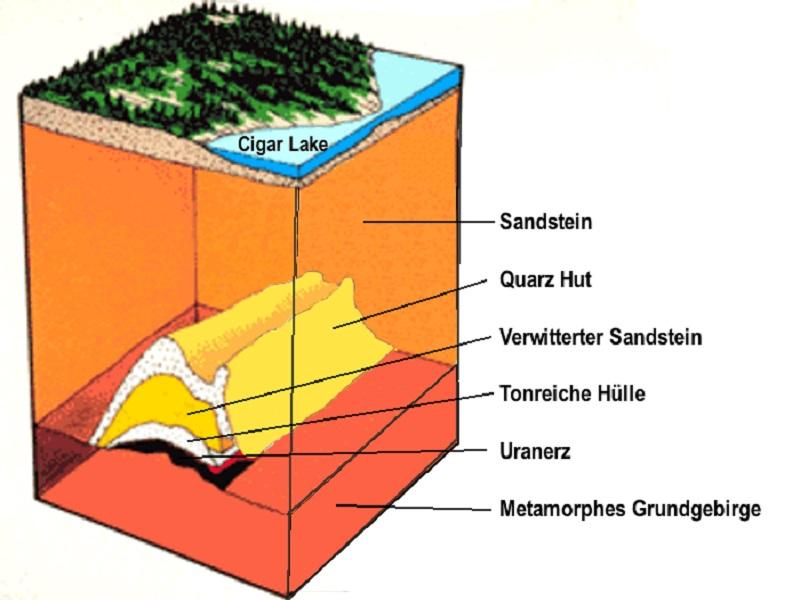 Image 3 - Cigar Lake Uranium Mine