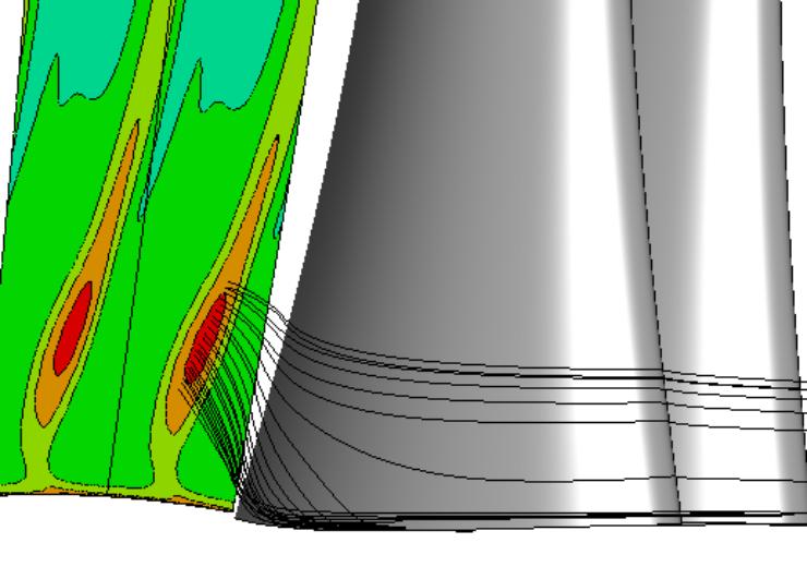 CFD-based model