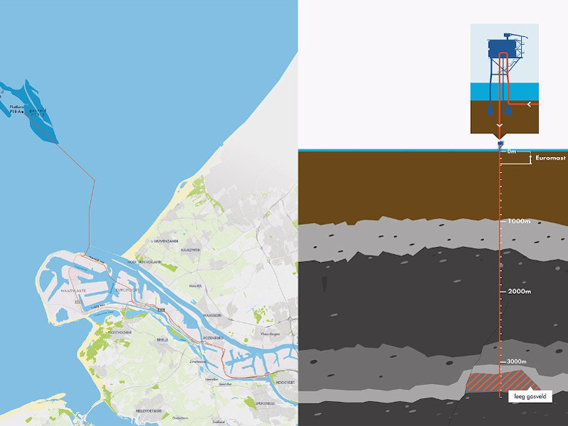 Porthos Carbon Capture and Storage (CCS) Project