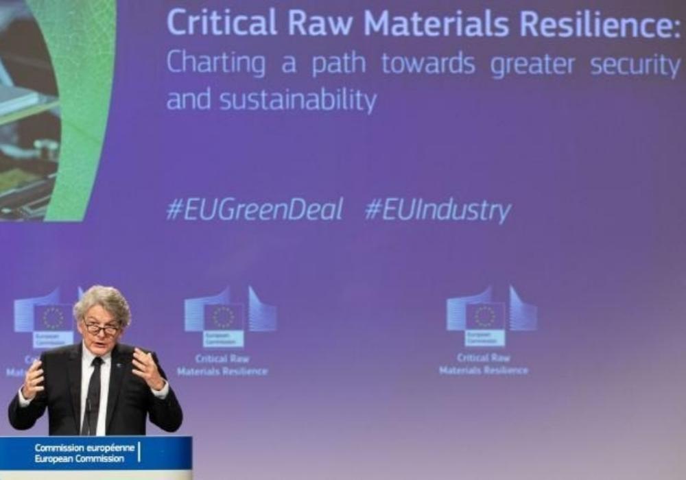 EU lithium critical raw materials