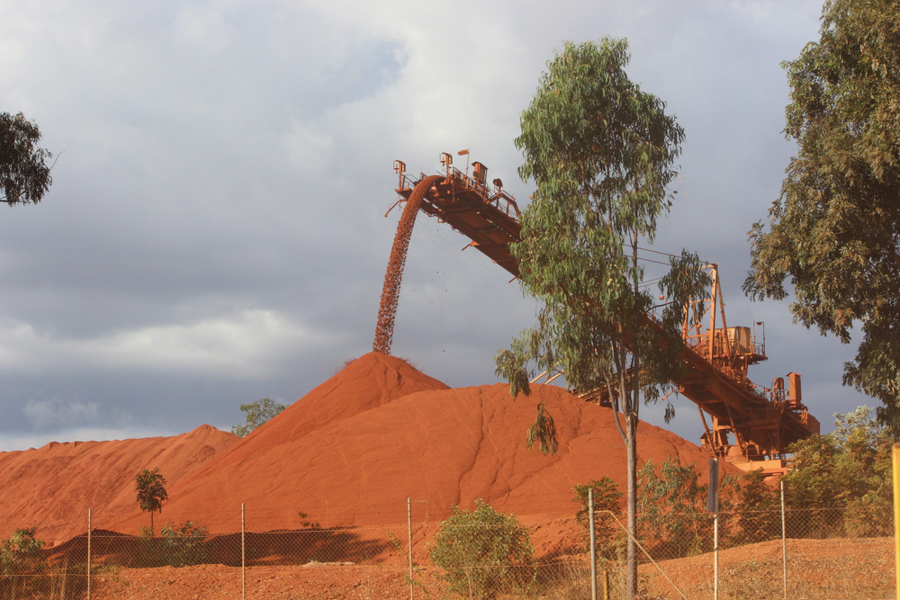 Top bauxite producing countries