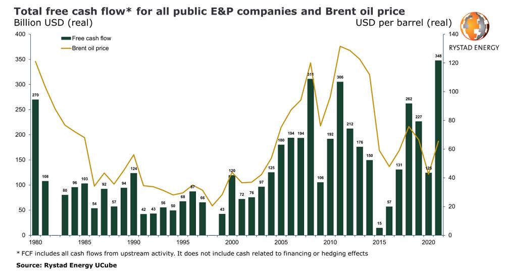 oil industry cash flow